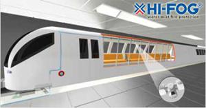 HI-FOG® для подвижных составов метро